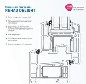 Rehau Deligh Design