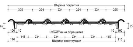 Укладка черепицы на фронтоне с применением боковой черепицы (правая/левая)